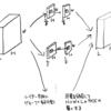 grouped convolution(グループ化畳み込み)の概念を理解する