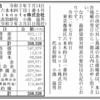 Talknote株式会社 第10期決算公告 / 減少公告