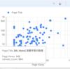 最近の砂場活動その12: Data Studioを使ってGoogle Analyticsと任意のデータを紐付けてデータ分析する