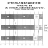 H28年度「佐賀県ICT利活用教育推進に関する事業改善検討委員会」から思うこと