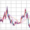 東芝の自社持ち株会の凋落からみる、持ち株会のリスク。卵を一つの籠に盛ってはならない。