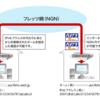 フレッツ網内折返しのv6 で拠点間を単純にIPIP/GREでトンネル接続してVPNする。