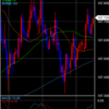 勝永式FX 2020/05/25 値動き期待するなら豪ドル??