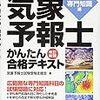 NHK『ニュース シブ5時』の気象予報士「福島良子」さんが2019年5月29日の放送を休んでいて心配です