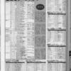 ゲーメスト全一81 :1993年8月号