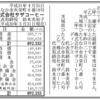 株式会社サザコーヒー 第46期決算公告 / 吸収分割広告