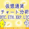 仮想通貨のチャート分析(BTC、ETH、XRP、LTC)