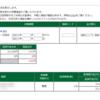 本日の株式トレード報告R2,09,02