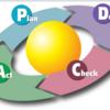 PDCAを回すという観点で必勝ダブル模試のすごさに気づいた。