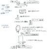 ひつじ日記 関西遠征 ヒルトン大阪 エキスポシティ「ファースト・マン」