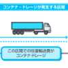 いち早く商品を届けたい営業の思い - コンテナドレージ