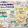 オフィス家具の新たな意味を発明するワークショップ@東京大学