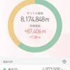 東京市場はヤハリ予想通りの大反発。勝てば官軍、あかよろし!