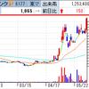 AppBank、株価4桁奪還のS高! 日本通信、連日出来高1億株突破で2連S高を達成!