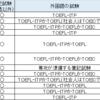 東京大学大学院の入試試験についてまとめてみた【新領域創成科学研究科編】