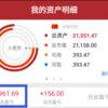 中国株日記-この2週間で保有株の価格が下がりまくり(泣)