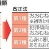 「特少帰り」は不良の間ではステータスに…少年院、分類名を6月から変更へ - 毎日新聞(2015年5月30日)
