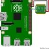 Raspberry Pi + MH-Z19B + Firebaseで二酸化炭素濃度をウォッチする