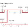 EZ-USB FX2 Bulkloop ②