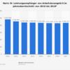 生活保護への疑問:ドイツ
