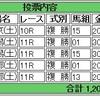 4/29(土)の複勝コロガシの予想。14時時点のオッズで1,200→8,700円