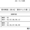 【ラジオNIKKEI賞最終予想2020】無料で重賞買い目公開