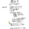 ひつじ日記 秋田の旅その3 「リッチモンドホテル秋田駅前」と夜の「久保田城」