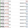 【 6月 24日 】FX自動売買記録:ユーロドル