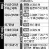 横浜の病院点滴死1年、目撃情報なく捜査難航