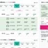 大阪ーソウルの航空券が100円。エアソウルのセール。