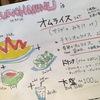 結局、今日の歩数、1万8000歩 #kyoto  #歩く #ノムラテーラー  #まつひろ商店 #macoshop  #オムライス