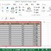 Excel:ピボットテーブルの使い道と作り方(テストデータ付き)