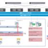 NSX-T 3.0 ラボ環境の作成。