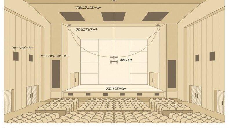 図とともに理解する「舞台音響用語集」ヤマハサウンドシステムが公開