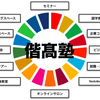「SDGsを学ぼう」(第6回セミナーのお知らせ)