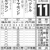 マジ?3/19(日) 第65回阪神大賞典(G?) part2