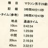 【フルマラソン】結果発表するね【検証】