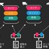 【Unity】ECSでチャンク単位のバッチ処理を実現するChunk Iteration、それとEntityQuery