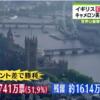 【英国民投票】イギリスがEUから離脱へ!予想外の事態に世界も動揺!世界同時株安へ発展!