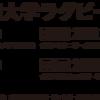 流通経済の奔放な展開に、帝京沈む -ラグビー大学選手権-