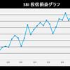 株式投資 8月第4週の成績