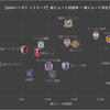 【Jリーグ】2018年のJ1リーグをデータでまとめてみました ~チーム・スタッツ編~