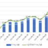 ブログ開設9ヶ月目の記録(2021年9月 )