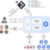 GitLabCI+ArgoCDを使って、「マージしたら5分でKubernetesへデプロイ」を実現する