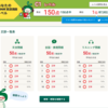 【無料、オンライン、2021年1月末まで】NHK英語力測定テストを受けてみました