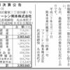 ファーレン熊本株式会社 第55期決算公告 / 減資公告