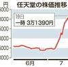任天堂株、大幅に上昇し3万円台…ポケモン効果