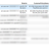 【AWS】IAM Role 一覧とアタッチされているポリシーをCSVで出力【boto3】