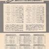 ハイスコア集計店マッピングプロジェクト マイコンベーシックマガジン1985年10月号