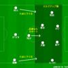 J1リーグ第17節 FC東京vs横浜F・マリノス プレビュー